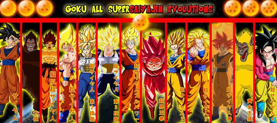all-goku-form-dragon-ball-z-35165451-900-400